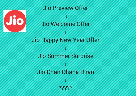Jio Offer Hierarchy